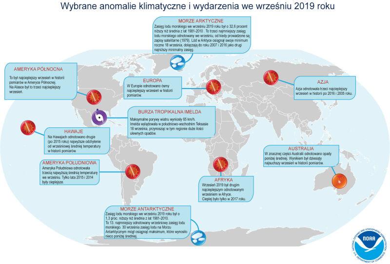 Wybrane anomalie klimatyczne i wydarzenia we wrześniu 2019 roku (tvnmeteo.pl za noaa.gov)