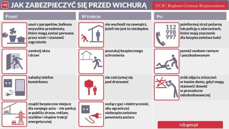 Jak zabezpieczyć się przed wichurą (RCB)